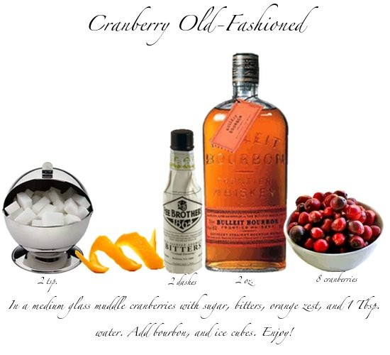 Thanksgiving cocktail: Cranberry Old Fashioned recipeApplePins.com