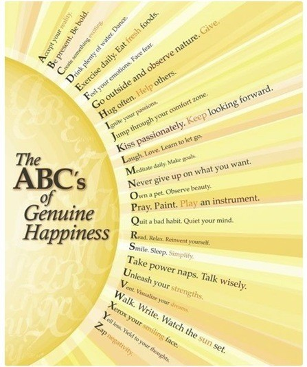 The ABC of  Genuine Happiness