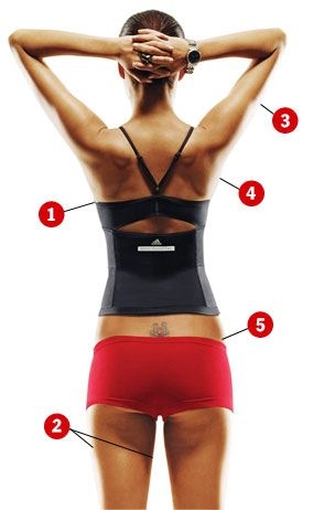 5 quick fixes for anything that jiggles.
